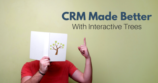 3 Amazing Ways to Use Interactive Decision Trees With Your CRM