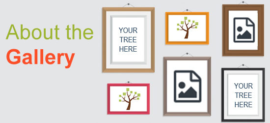 How to Use the Decision Tree Gallery