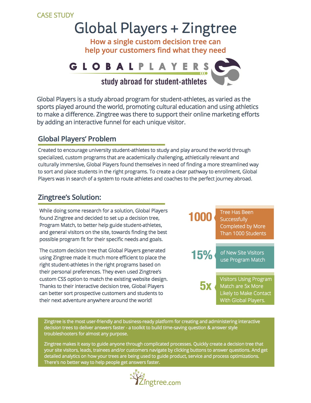 Marketing Case Study: Global Players