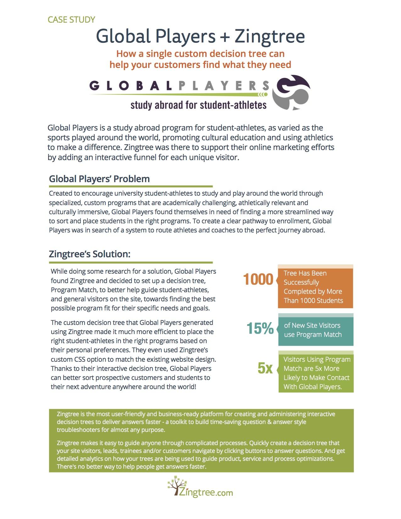 Marketing Case Study: Global Players
