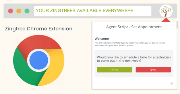 Zingtree's Decision Tree Chrome Extension