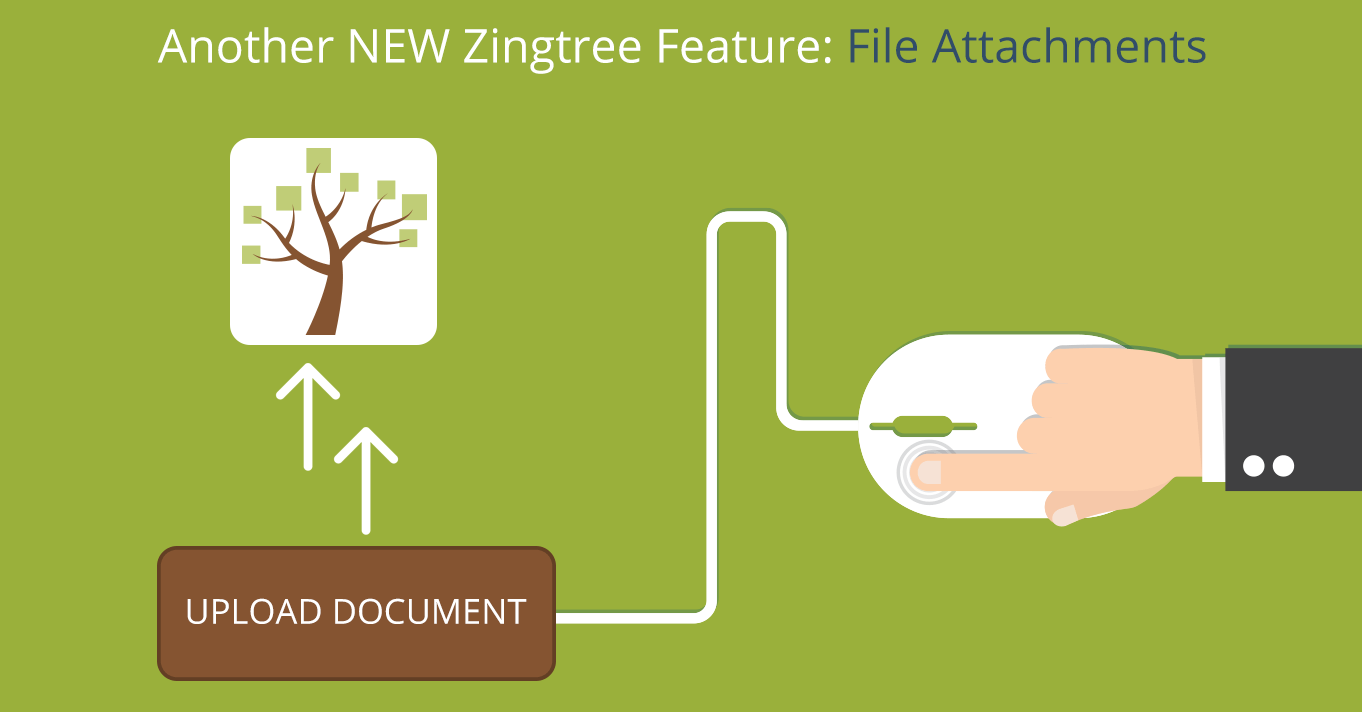 Upload File Attachments into Decision Tree Sessions