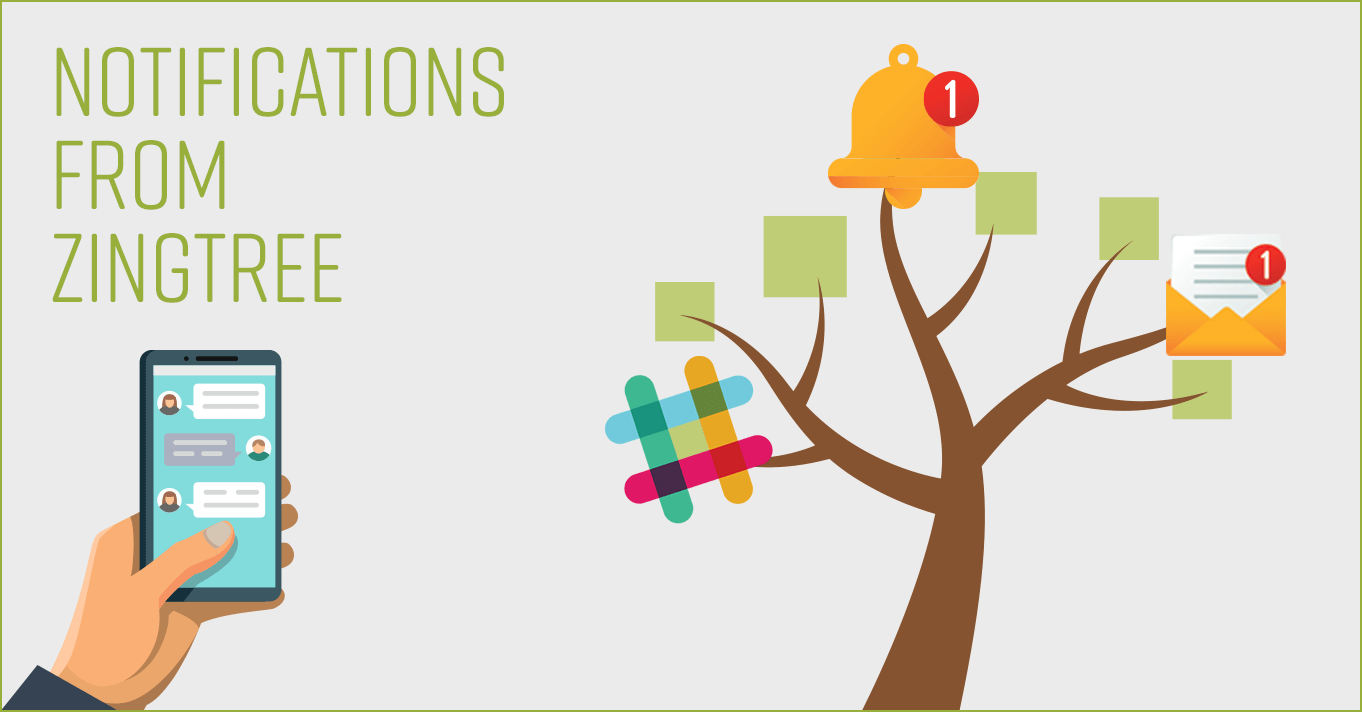 Decision Trees that Send Notifications via Text Message, Email or Slack