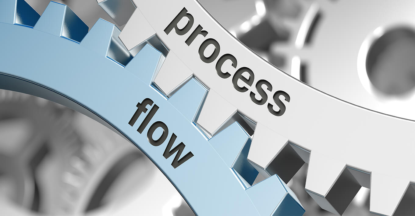 Lean Process Flows