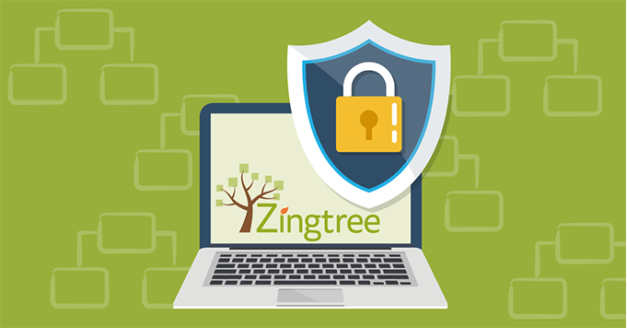 Single Sign-On for Zingtree Decision Trees