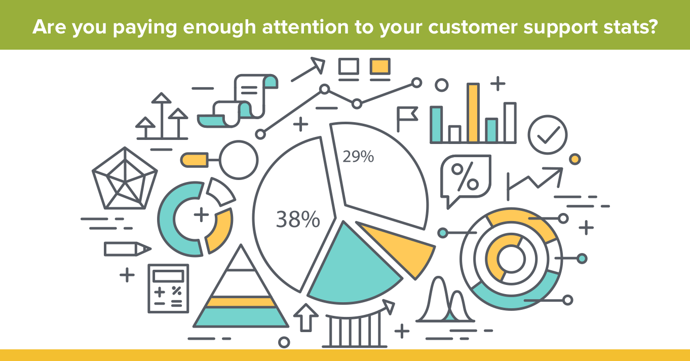 25 Customer Support Statistics You Should Pay Attention To