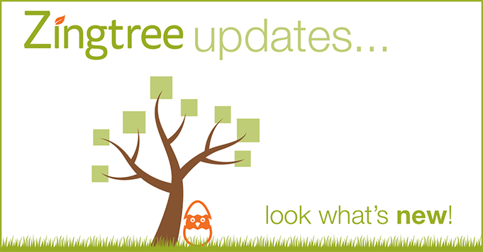 Zingtree WordPress Plug-in for Interactive Decision Trees