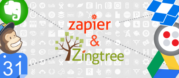 Zapier Decision Tree Integrations with Zingtree
